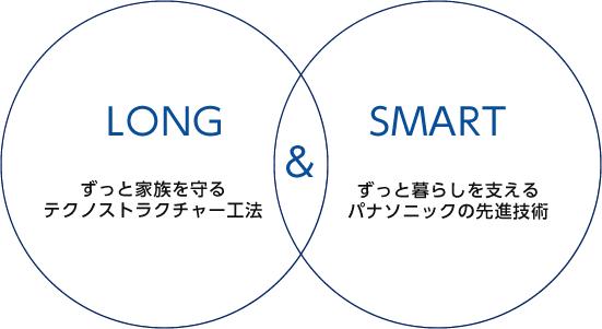 LONG&SMART