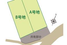 エースステージ吉岡 分譲地のサムネイル
